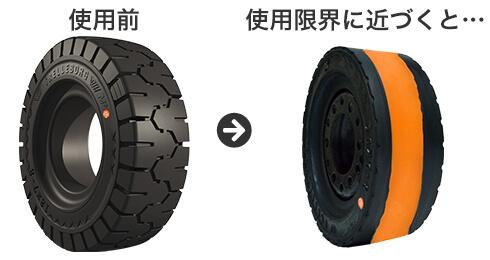 M2タイヤの使用限界